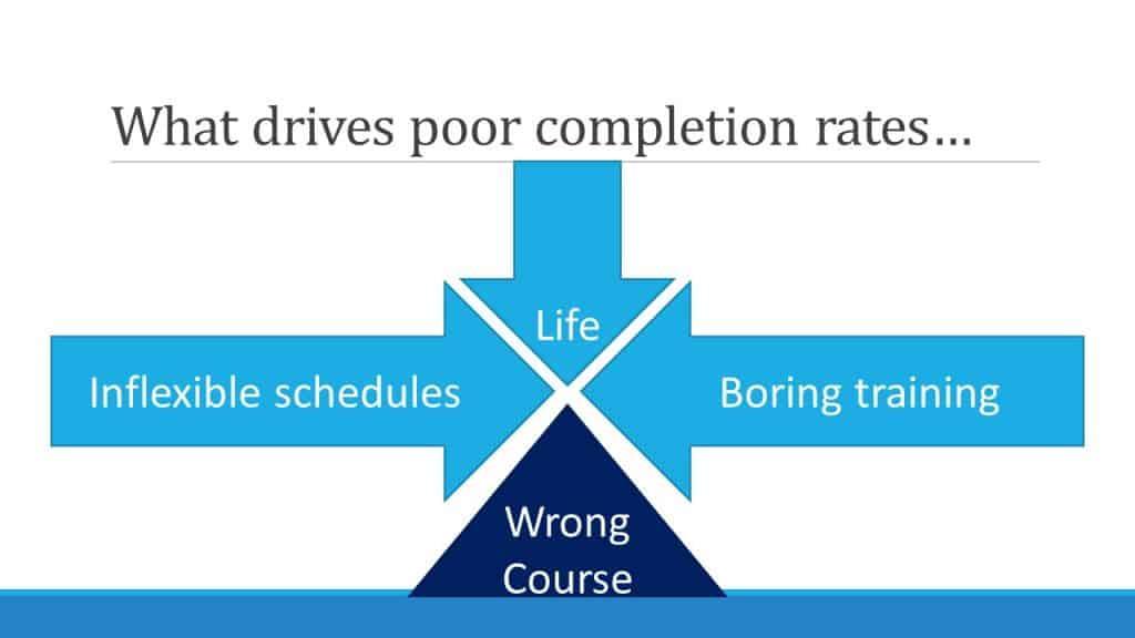 EDU TECH Conference slide 2