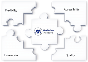 Mediation Institute Values