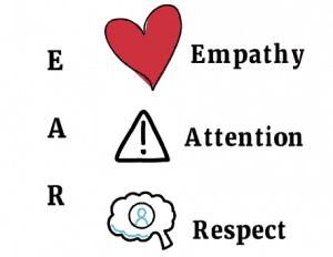 EAR Statements
