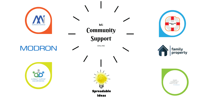 Mi Community Support Online