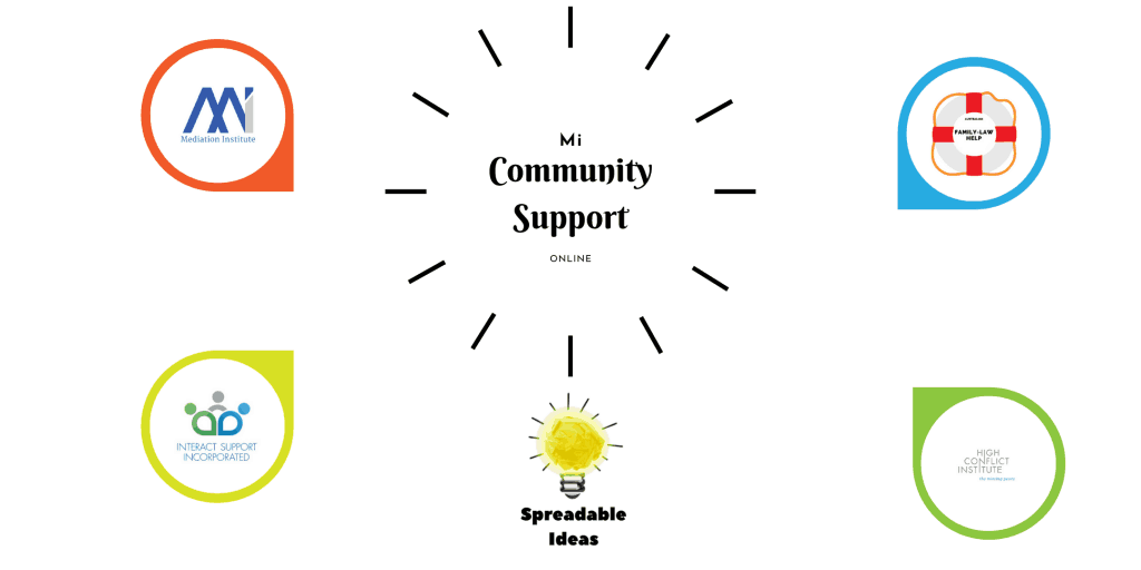 Community Support Online